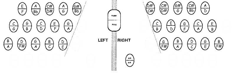 http://www.concertina.info/tina.faq/images/c_g_30_jeffries.jpg